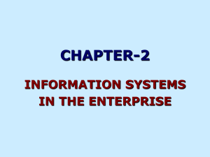 different types of information systems transaction processing system