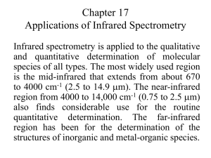 Chapter 17 Applications of Infrared Spectrometry