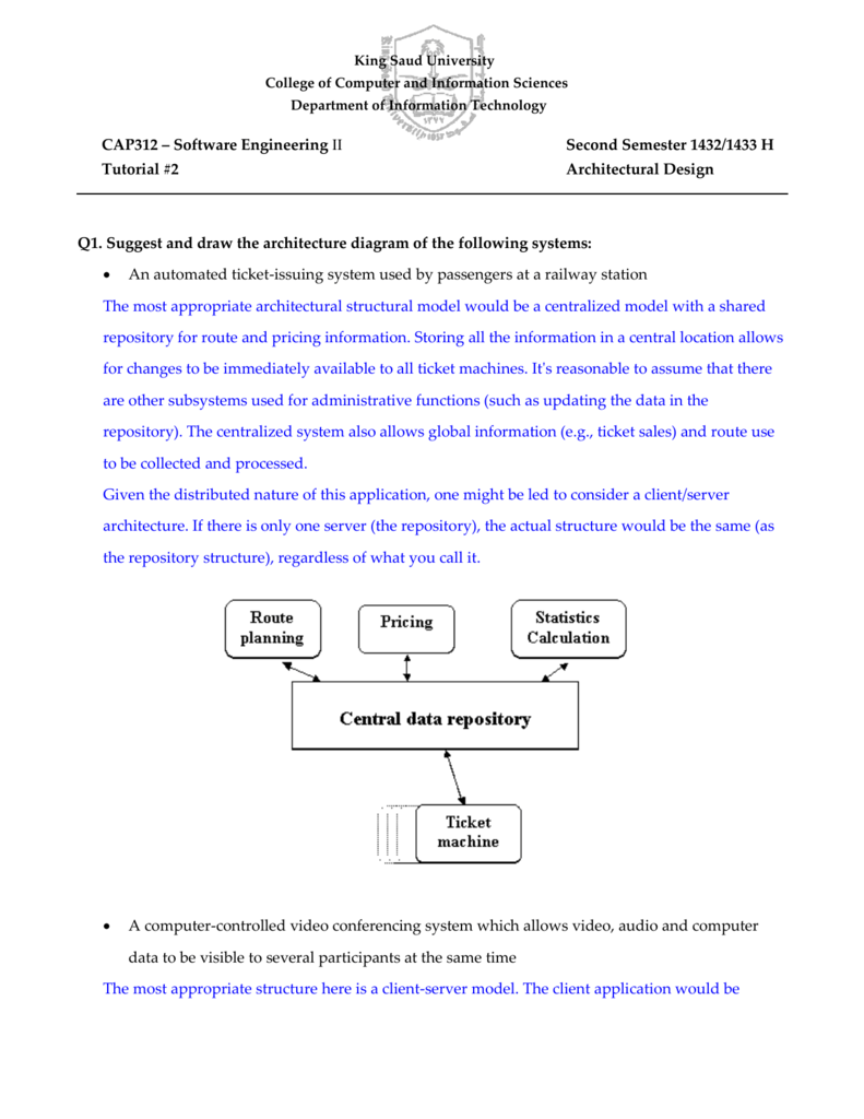 Model Answer Software Engineering Course