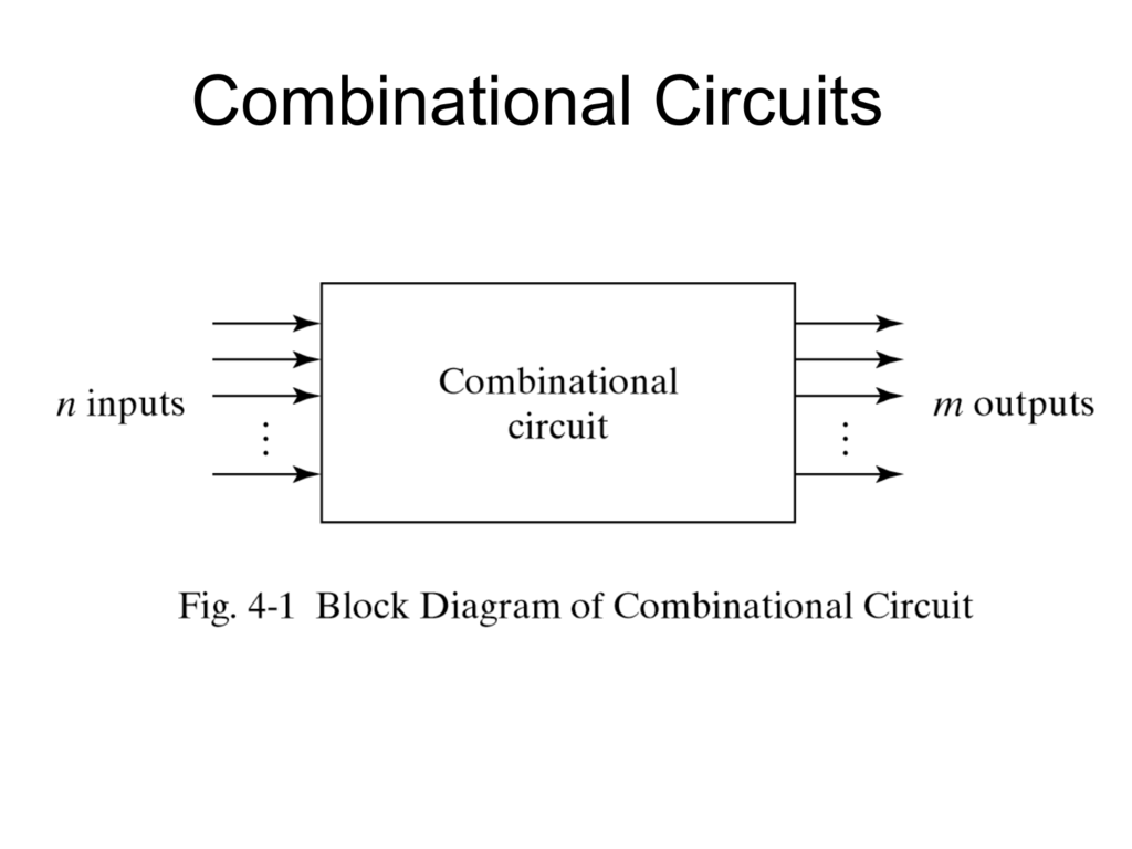 Combinational Circuits Logic Diagram Of Priority Encoder 009424069 1 70f37992181c0bc98f7d29e882fed326