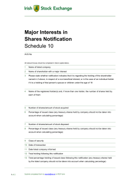 Major Interests in Shares notification form