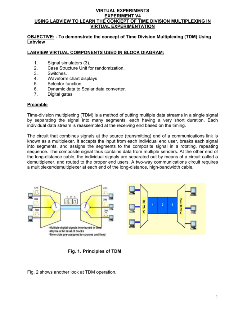 Time Division Multiplexing Manual
