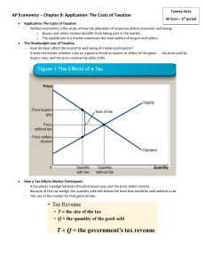 AP Economics – Chapter 8: Application: The Costs of Taxation
