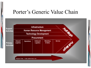 Porter's Generic Value Chain