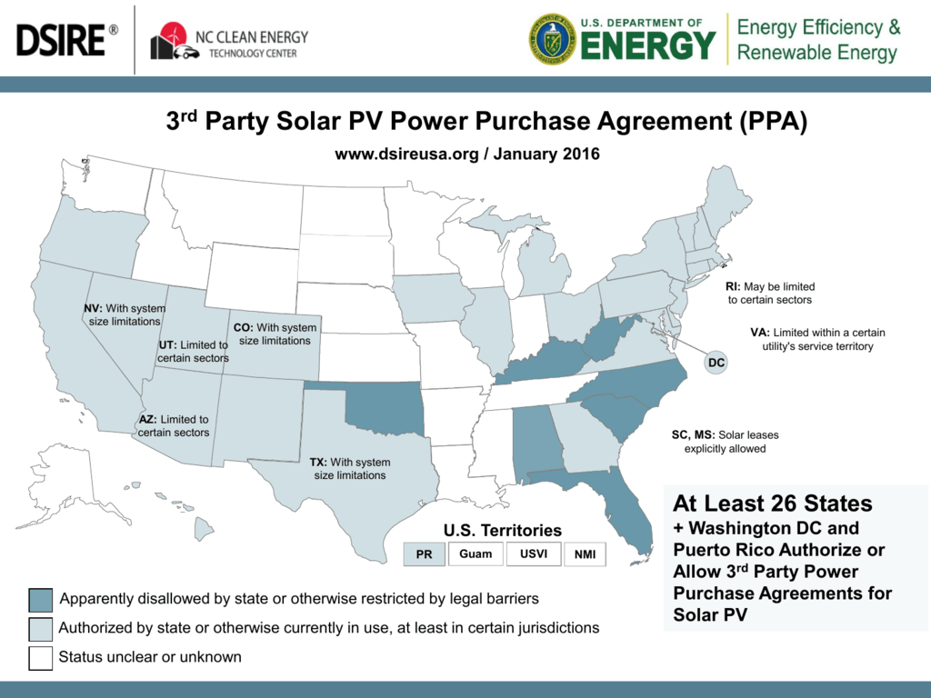3 Rd Party Solar Pv Power Purchase Agreement