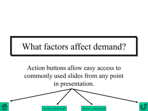 What factors affect demand?