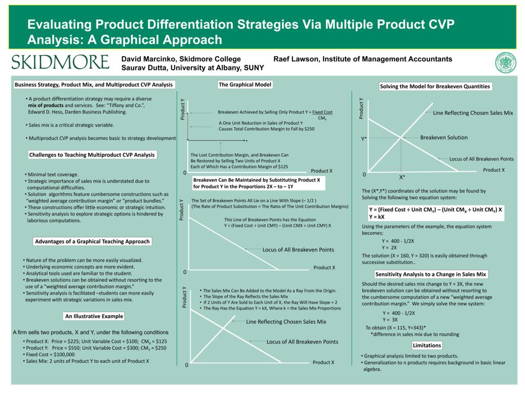CVP Poster Template 2