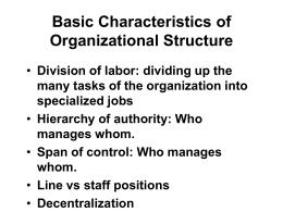 span organization