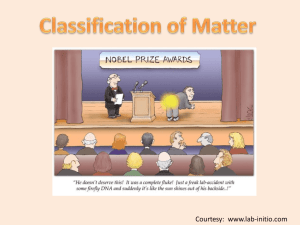 Chapter 1 Classification of Matter Powerpoint