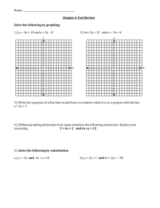 Alg Ch 6 test review 2014