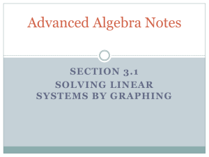 Advanced Algebra Notes