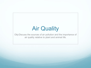 Air Quality - mbatts2khs