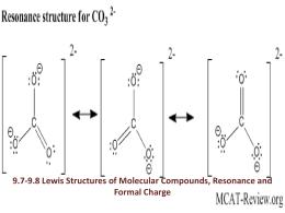 Urea Resonance Structures