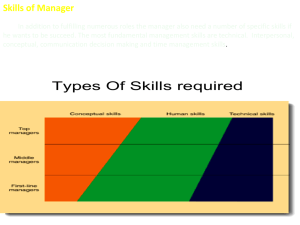 Skills Required by Manager