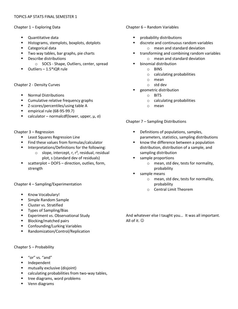 Final Review Packet - Everett Public Schools