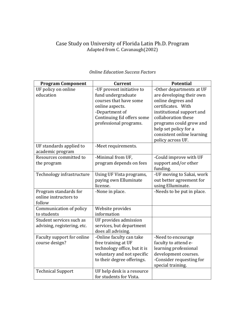 Rubric Case Uf Latin Phd