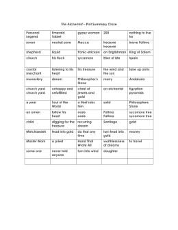 english iv the alchemist questions mrs parker the alchemist plot summary cloze activity