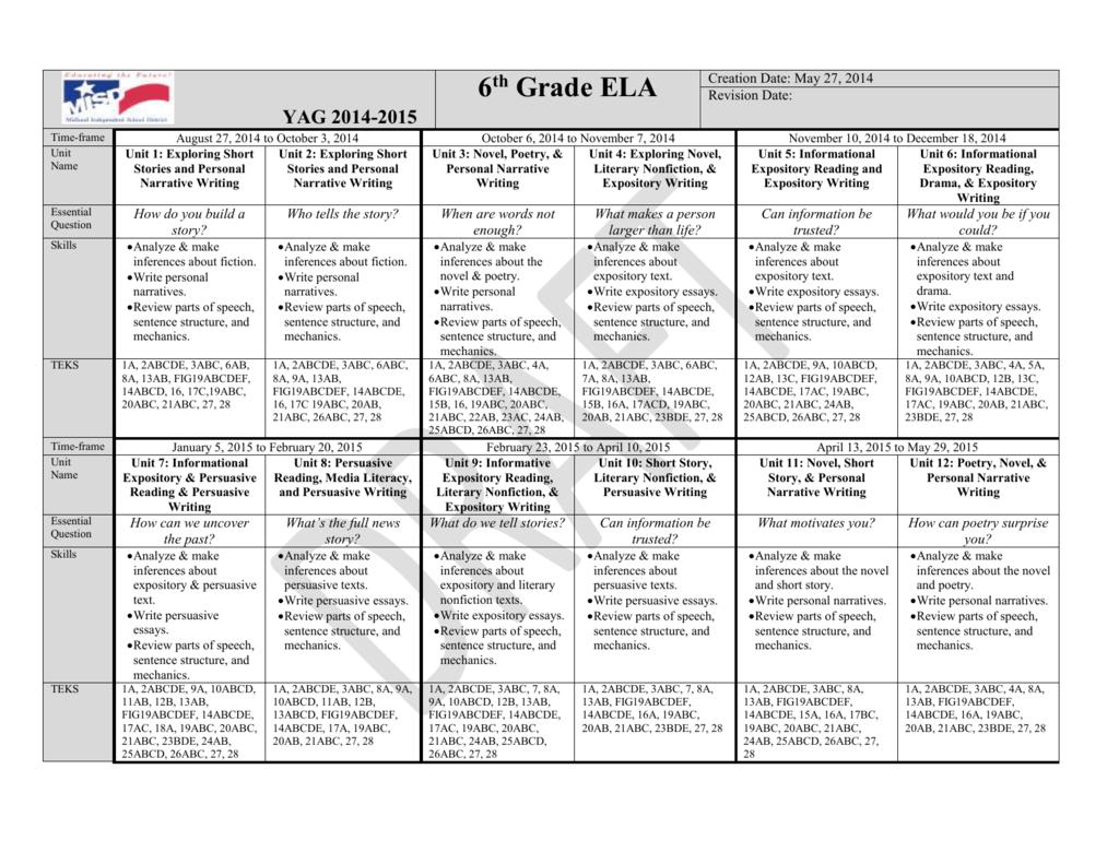 YAG 2014-2015 6 th Grade ELA