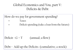 Government Debt and Budget Deficits