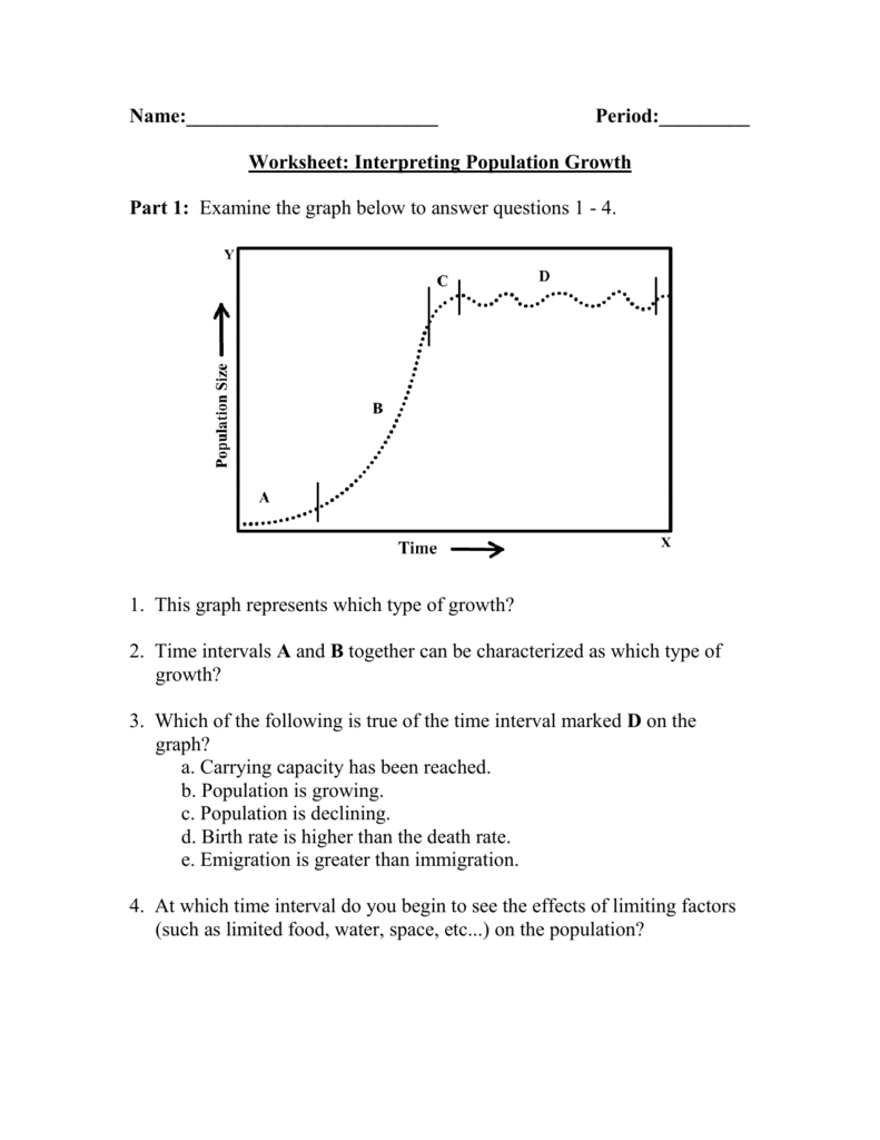 Worksheet Interpreting Growth – Population Growth Worksheet
