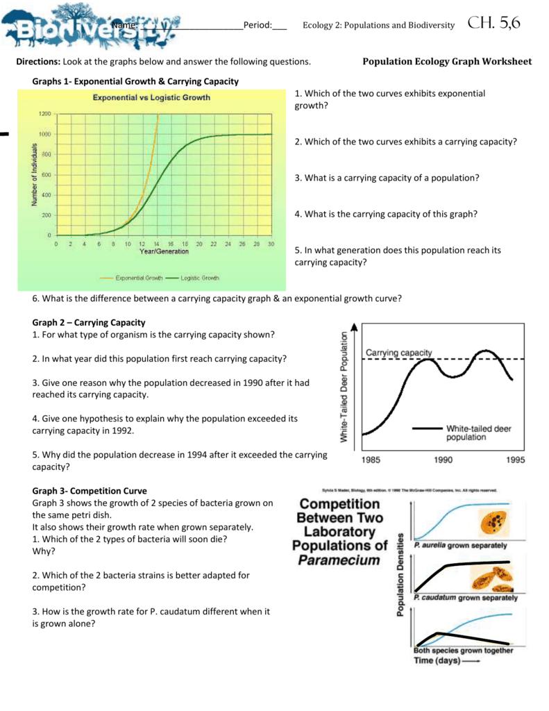 worksheet Carrying Capacity Worksheet ecology graphs practice