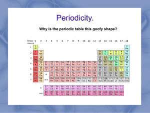 Periodicity Powerpoint - Triton chemistry