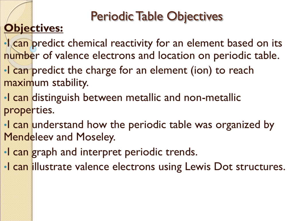 Chapter 6 the periodic table and periodic law urtaz Images