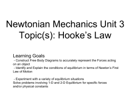 Newtonian Mechanics Unit 3 Topic(s): Hooke*s Law
