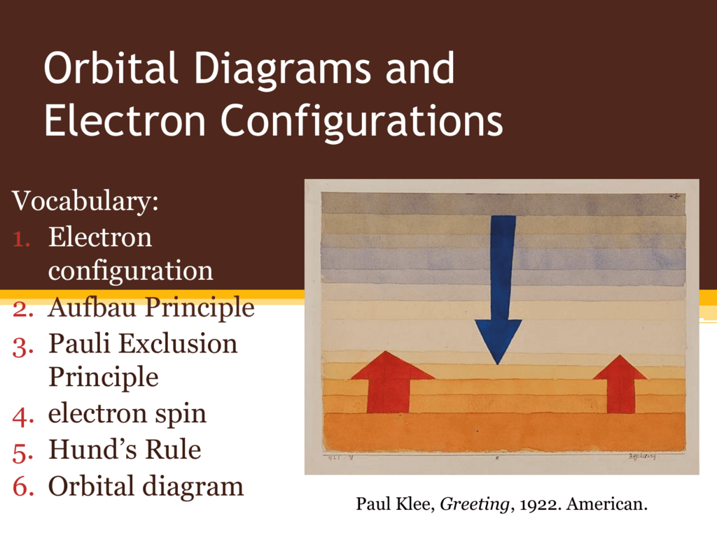 Orbital Diagrams And Electron Configurations
