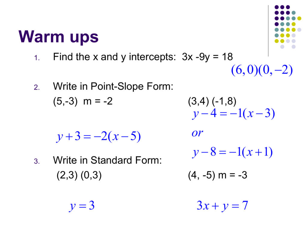 10-10 Slope-Intercept Form