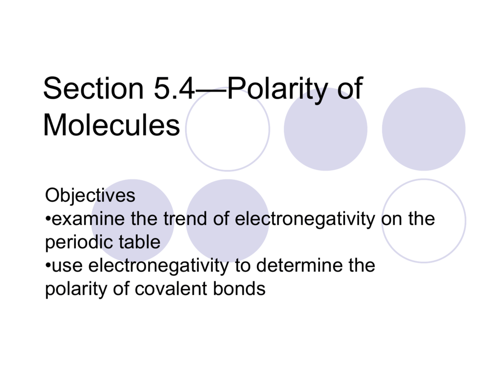 Chemistry You Need To Know