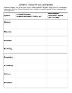 Supporting Evidence Worksheet - Liberty Union High School District