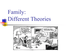 Family: The Different Theories