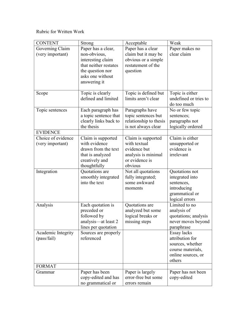 Citizenship coursework stage sheet