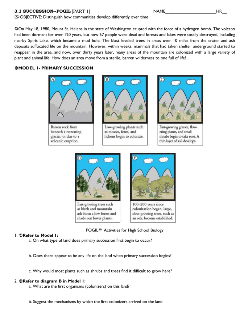 mechanism of ecological succession