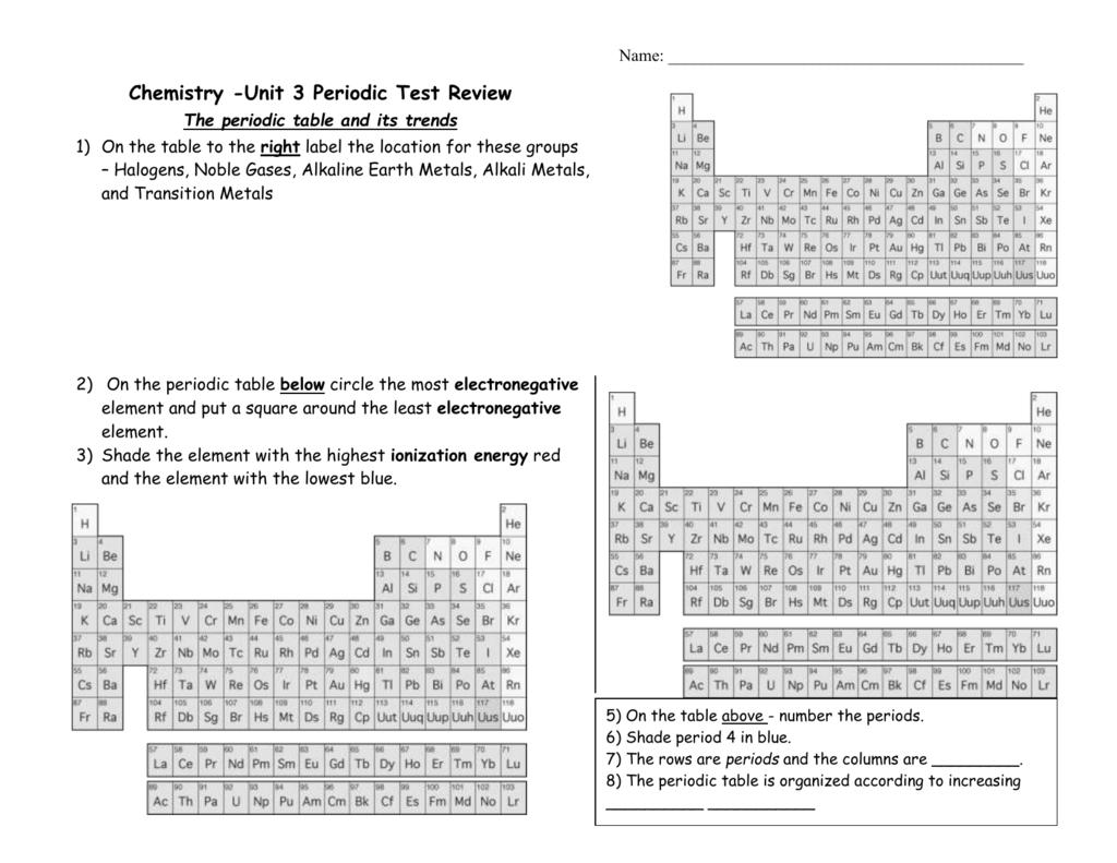 Unit 3 Test Review