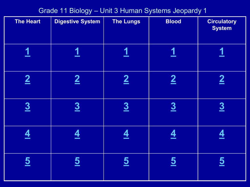 Civics – Unit 1 Jeopardy
