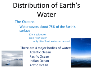 Distribution of Water (surface and underground)