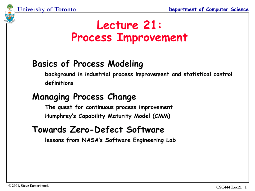 Lecture 7 Software Design Quality