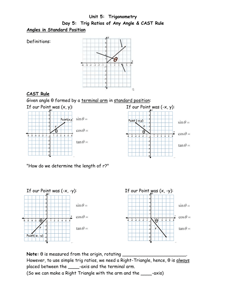 Trig ratios of any angle and cast rule pooptronica Choice Image