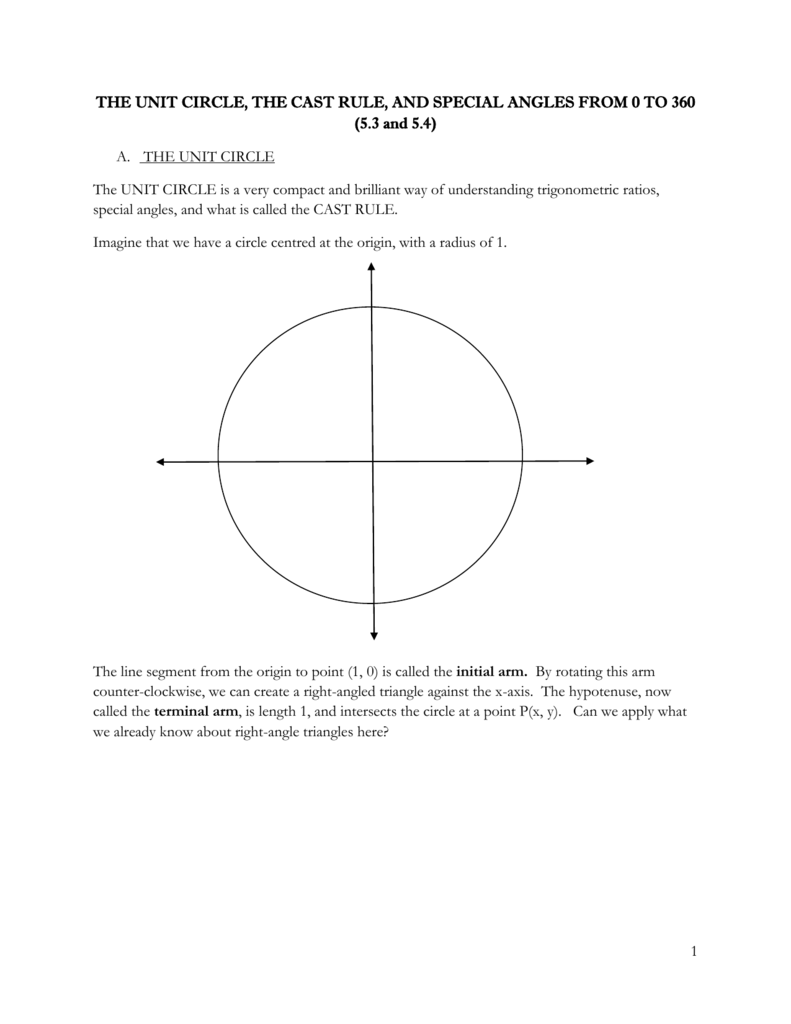 The unit circle the cast rule and special angles pooptronica Choice Image