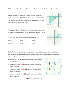 Pg293 5-4 Evaluating Trigonometric Ratios for Any Angle