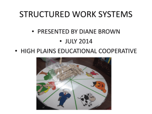 Structured Work Systems - High Plains Educational Cooperative