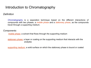 Chapter 26: Introduction to Chromatography