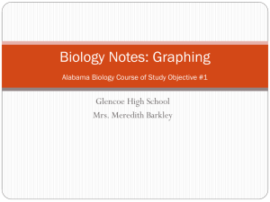 Biology Notes: Graphing Alabama Biology Course of