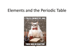 Elements and the Periodic table and Bohr Rutherford Diagrams
