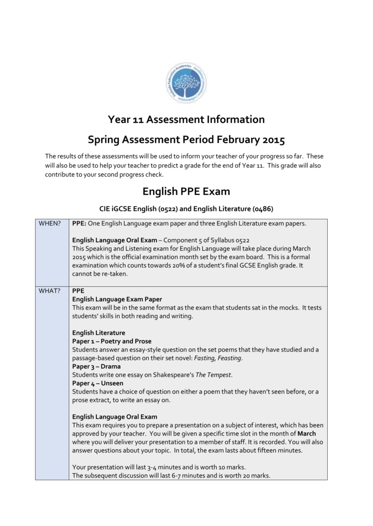 english ppe exam  parkside federation