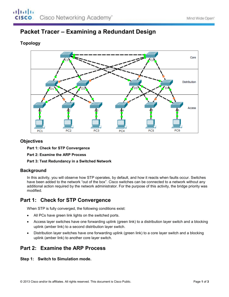 2115 Packet Tracer Examining A Redundant Design Instructions Cisco Switch Diagram