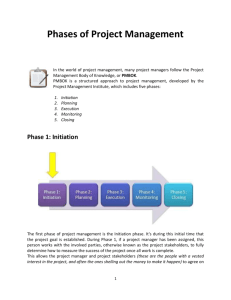 Phases of Project Management - ICT-IAT
