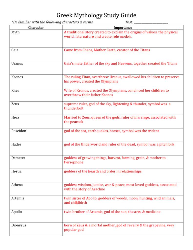 greek mythology worksheets high school pdf
